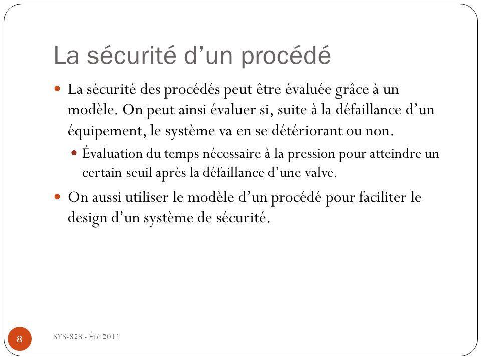 La sécurité dun procédé SYS-823 - Été 2011 La sécurité des procédés peut être évaluée grâce à un modèle. On peut ainsi évaluer si, suite à la défailla