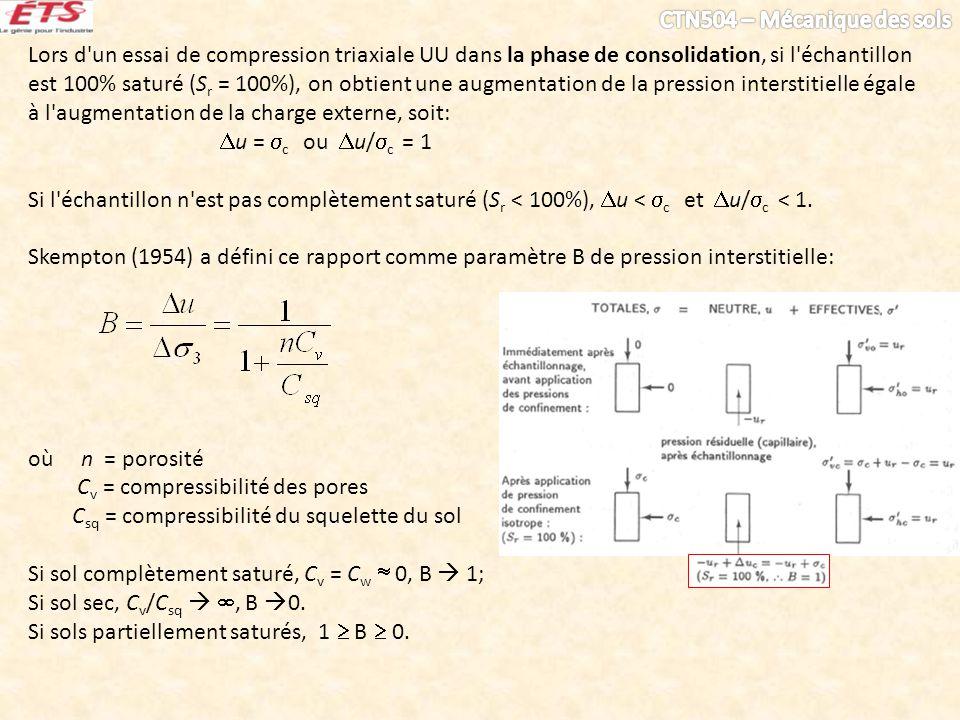 Lors d'un essai de compression triaxiale UU dans la phase de consolidation, si l'échantillon est 100% saturé (S r = 100%), on obtient une augmentation