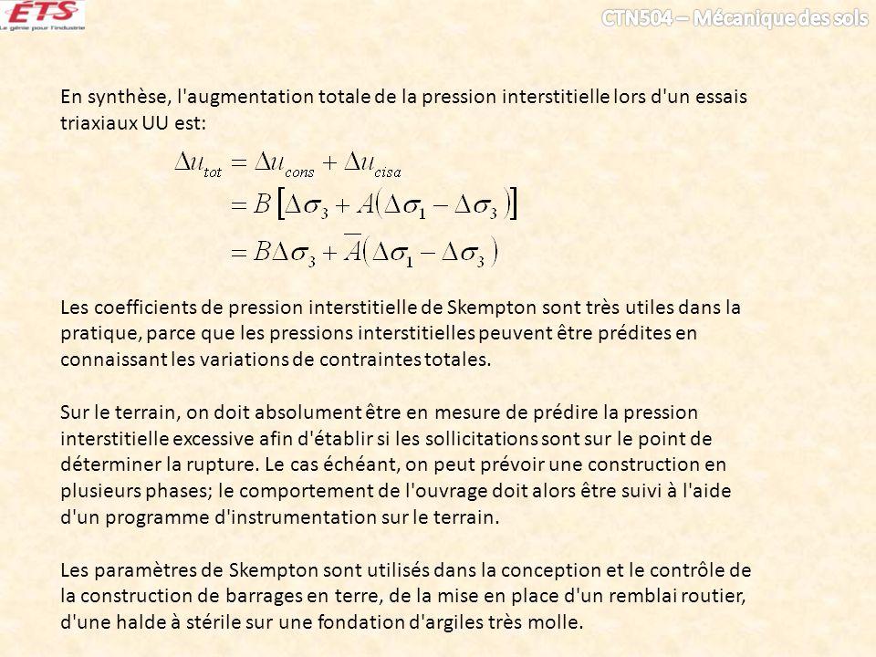 En synthèse, l'augmentation totale de la pression interstitielle lors d'un essais triaxiaux UU est: Les coefficients de pression interstitielle de Ske