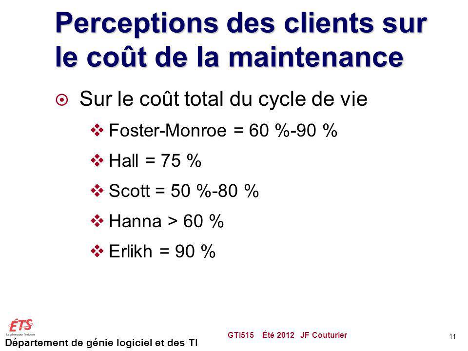 Département de génie logiciel et des TI Perceptions des clients sur le coût de la maintenance Sur le coût total du cycle de vie Foster-Monroe = 60 %-9