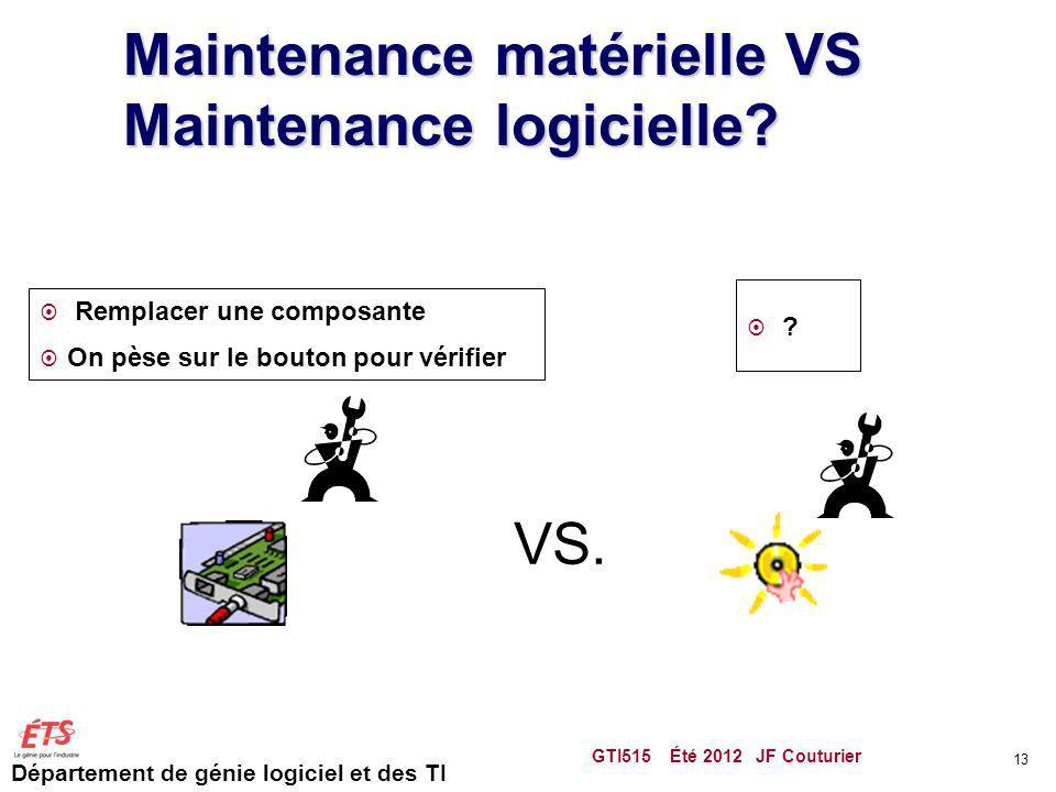 Département de génie logiciel et des TI Maintenance matérielle VS Maintenance logicielle? GTI515 Été 2012 JF Couturier 13 VS. Remplacer une composante