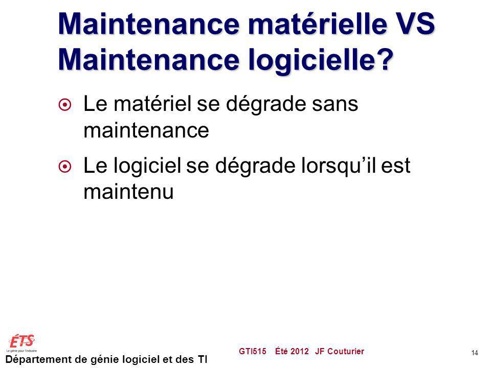 Département de génie logiciel et des TI Maintenance matérielle VS Maintenance logicielle? Le matériel se dégrade sans maintenance Le logiciel se dégra