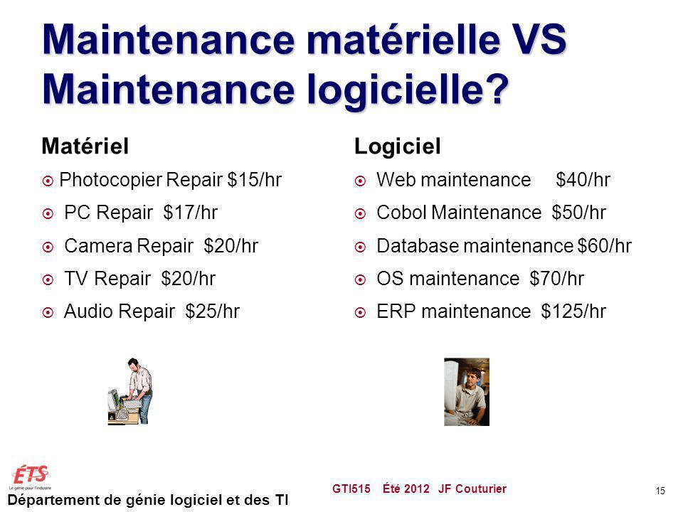 Département de génie logiciel et des TI Maintenance matérielle VS Maintenance logicielle? Matériel Photocopier Repair $15/hr PC Repair $17/hr Camera R