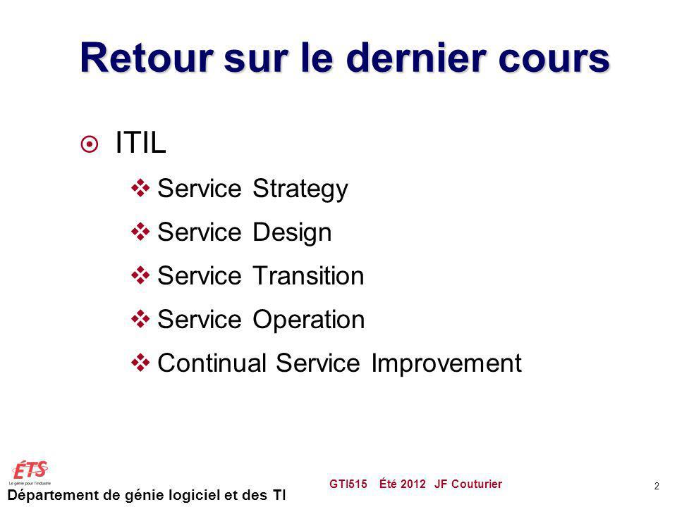 Département de génie logiciel et des TI Retour sur le dernier cours ITIL Service Strategy Service Design Service Transition Service Operation Continua