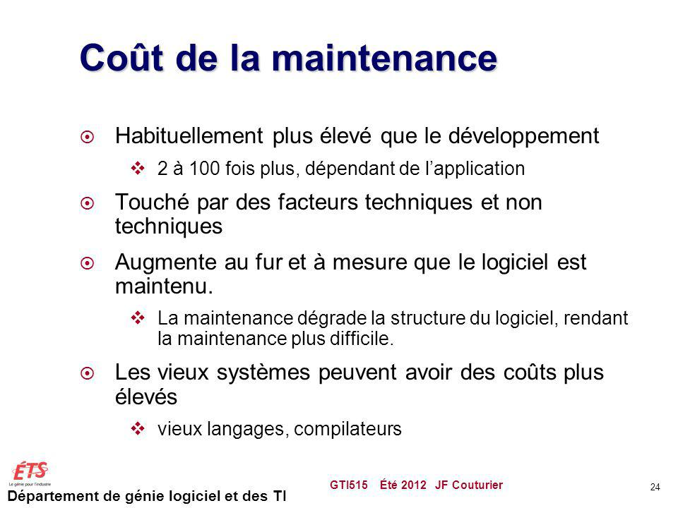 Département de génie logiciel et des TI Coût de la maintenance Habituellement plus élevé que le développement 2 à 100 fois plus, dépendant de lapplica