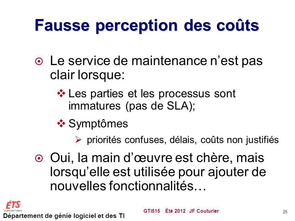 Département de génie logiciel et des TI Fausse perception des coûts Le service de maintenance nest pas clair lorsque: Les parties et les processus son