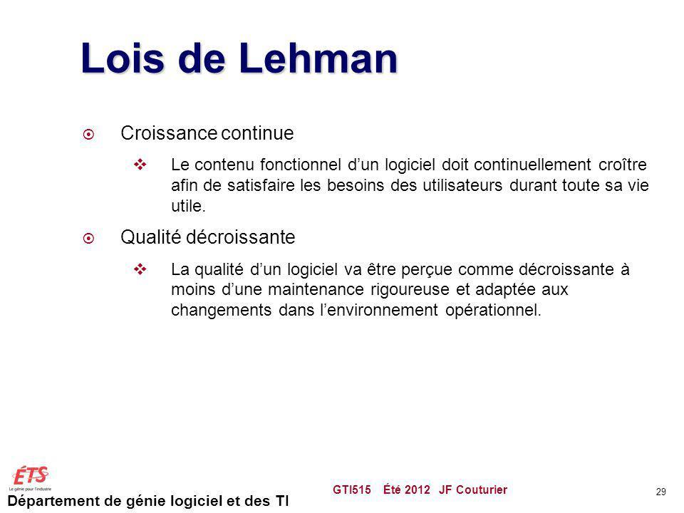 Département de génie logiciel et des TI Lois de Lehman Croissance continue Le contenu fonctionnel dun logiciel doit continuellement croître afin de sa