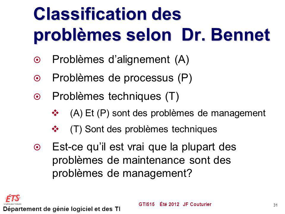 Département de génie logiciel et des TI Classification des problèmes selon Dr. Bennet Problèmes dalignement (A) Problèmes de processus (P) Problèmes t