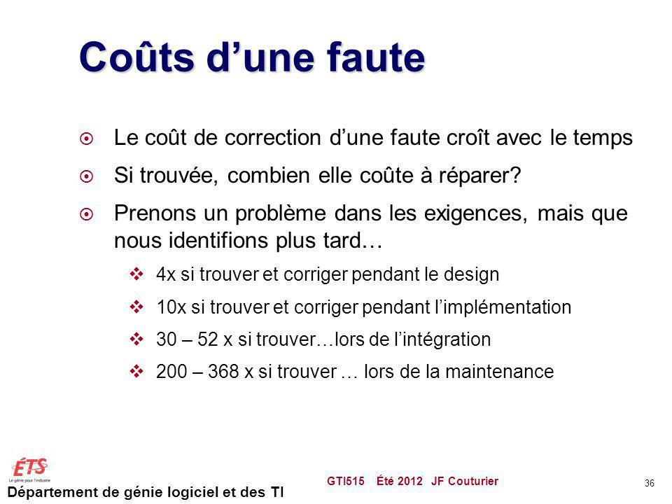 Département de génie logiciel et des TI Coûts dune faute Le coût de correction dune faute croît avec le temps Si trouvée, combien elle coûte à réparer