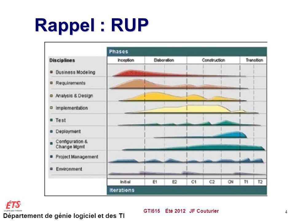 Département de génie logiciel et des TI Rappel : RUP GTI515 Été 2012 JF Couturier 4
