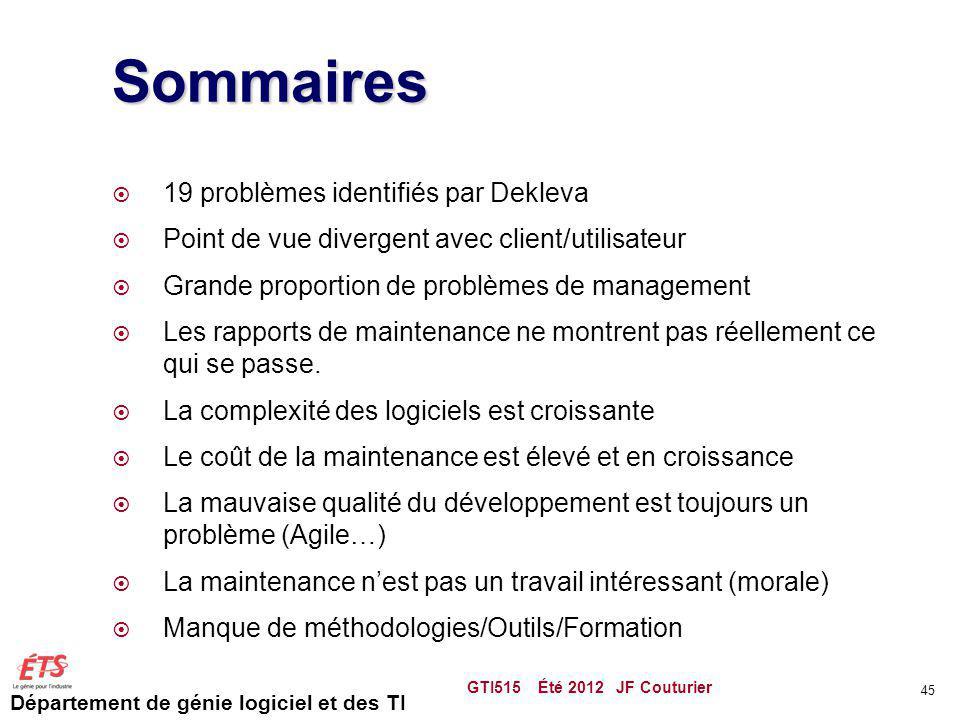 Département de génie logiciel et des TI Sommaires 19 problèmes identifiés par Dekleva Point de vue divergent avec client/utilisateur Grande proportion