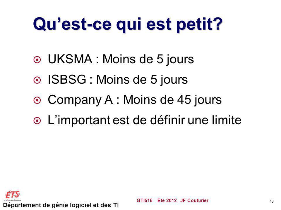 Département de génie logiciel et des TI Quest-ce qui est petit? UKSMA : Moins de 5 jours ISBSG : Moins de 5 jours Company A : Moins de 45 jours Limpor