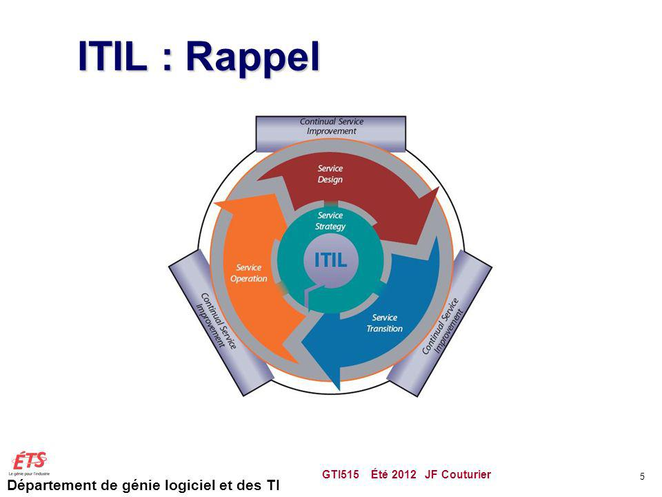 Département de génie logiciel et des TI ITIL : Rappel GTI515 Été 2012 JF Couturier 5