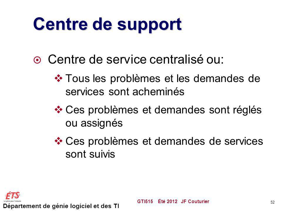 Département de génie logiciel et des TI Centre de support Centre de service centralisé ou: Tous les problèmes et les demandes de services sont achemin