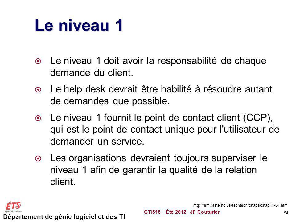 Département de génie logiciel et des TI Le niveau 1 Le niveau 1 doit avoir la responsabilité de chaque demande du client. Le help desk devrait être ha
