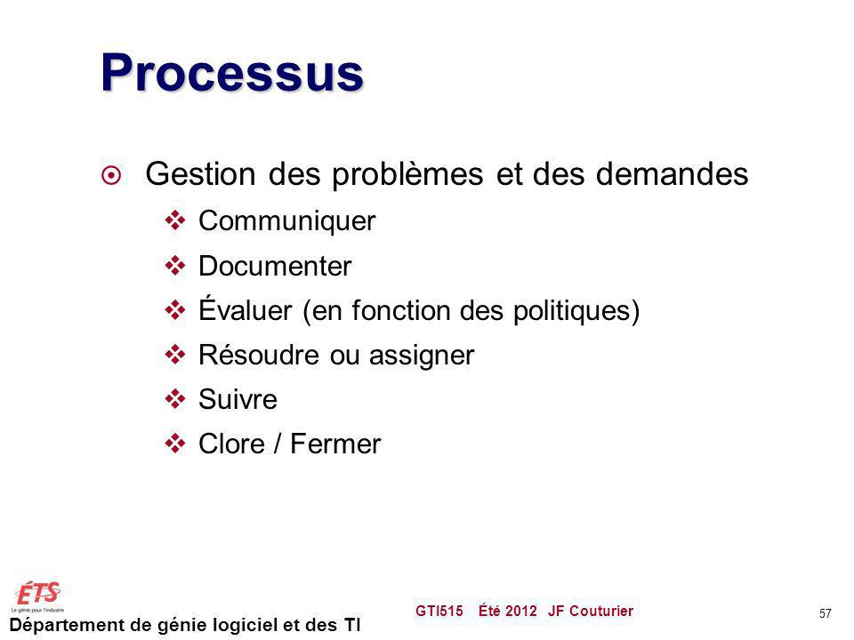 Département de génie logiciel et des TI Processus Gestion des problèmes et des demandes Communiquer Documenter Évaluer (en fonction des politiques) Ré