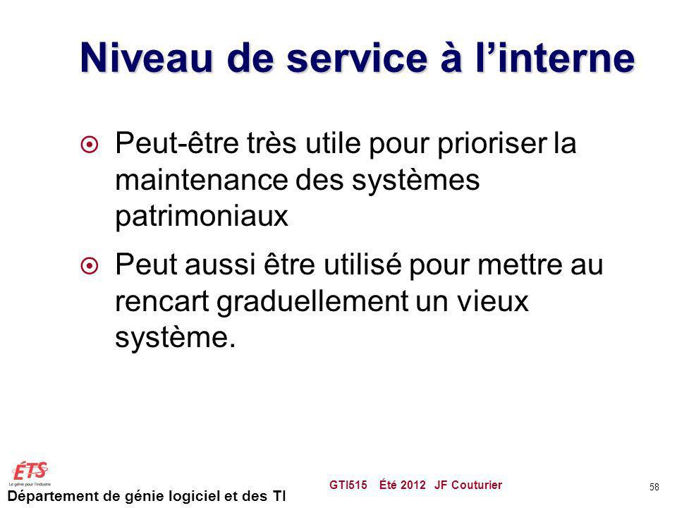 Département de génie logiciel et des TI Niveau de service à linterne Peut-être très utile pour prioriser la maintenance des systèmes patrimoniaux Peut