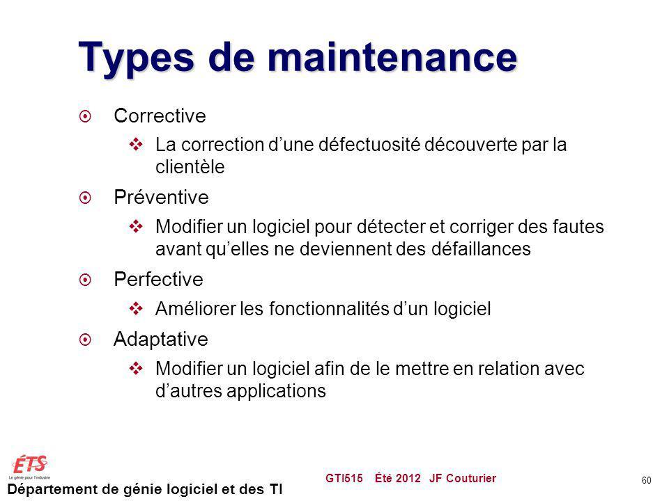 Département de génie logiciel et des TI Types de maintenance Corrective La correction dune défectuosité découverte par la clientèle Préventive Modifie