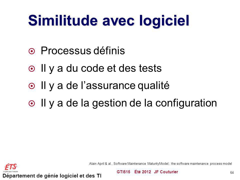 Département de génie logiciel et des TI Similitude avec logiciel Processus définis Il y a du code et des tests Il y a de lassurance qualité Il y a de