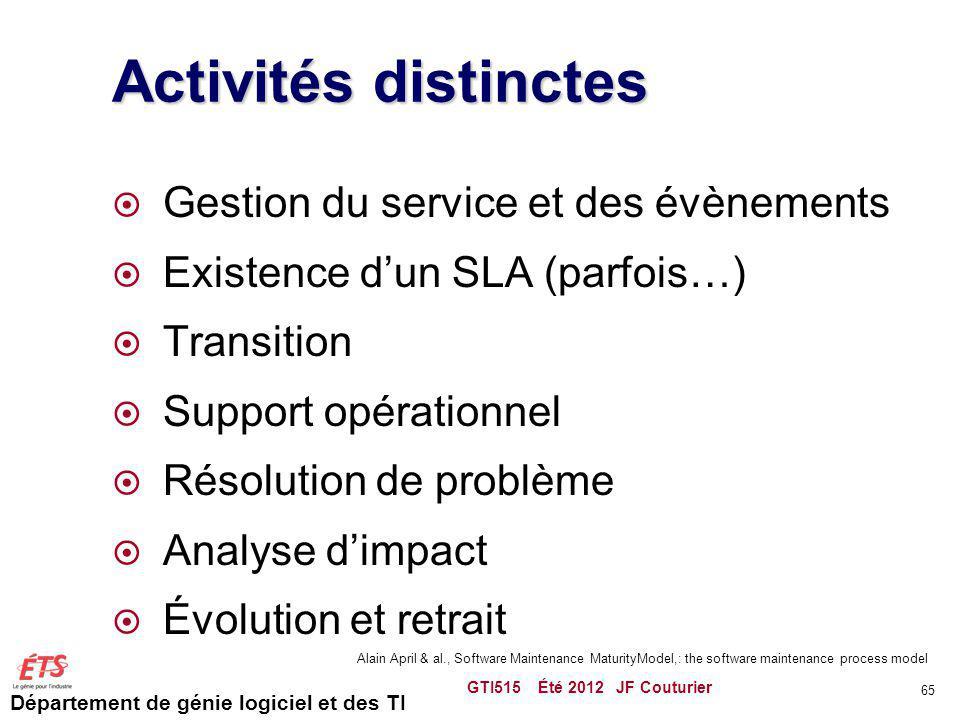 Département de génie logiciel et des TI Activités distinctes Gestion du service et des évènements Existence dun SLA (parfois…) Transition Support opér
