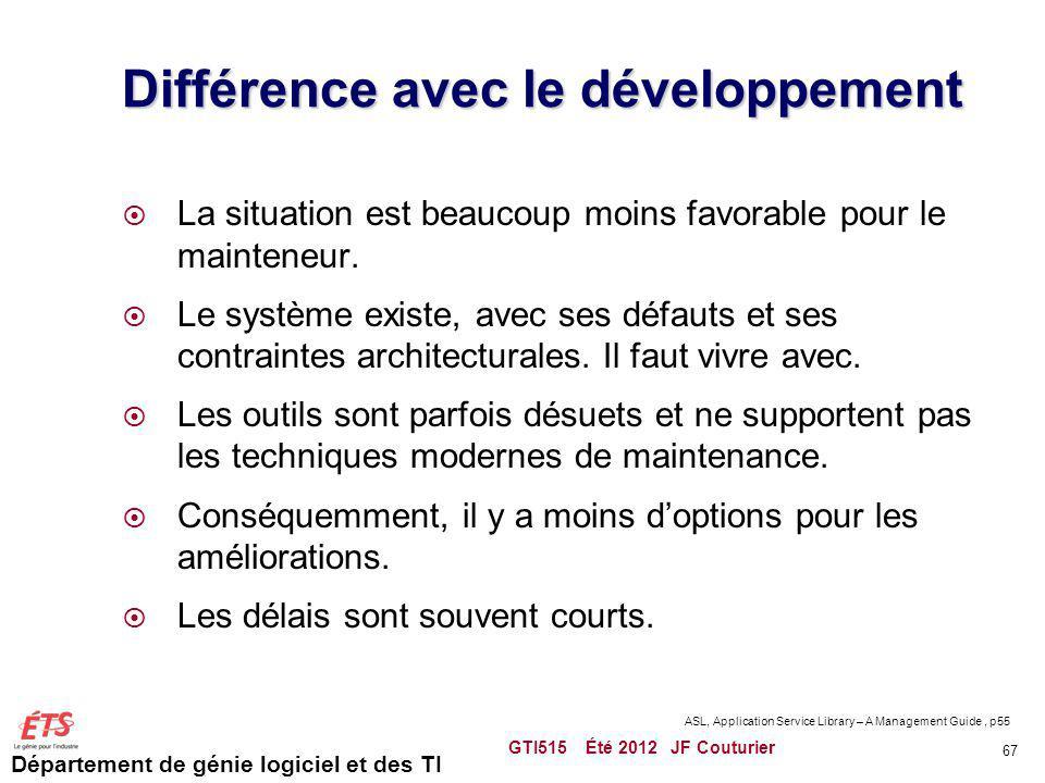 Département de génie logiciel et des TI Différence avec le développement La situation est beaucoup moins favorable pour le mainteneur. Le système exis