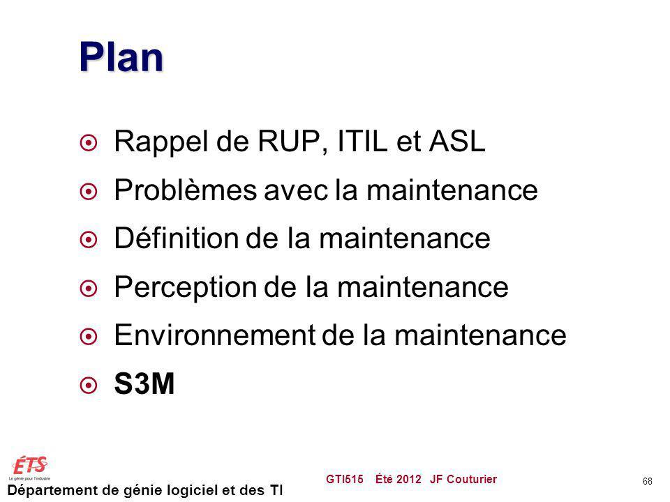 Département de génie logiciel et des TI Plan Rappel de RUP, ITIL et ASL Problèmes avec la maintenance Définition de la maintenance Perception de la ma