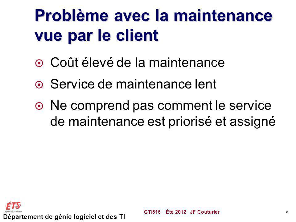 Département de génie logiciel et des TI Problème avec la maintenance vue par le client Coût élevé de la maintenance Service de maintenance lent Ne com