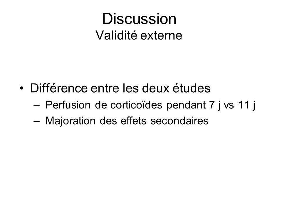 Discussion Validité externe Différence entre les deux études – Perfusion de corticoïdes pendant 7 j vs 11 j – Majoration des effets secondaires