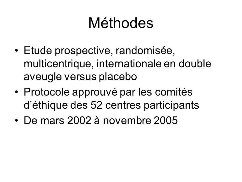 Méthodes Etude prospective, randomisée, multicentrique, internationale en double aveugle versus placebo Protocole approuvé par les comités déthique des 52 centres participants De mars 2002 à novembre 2005