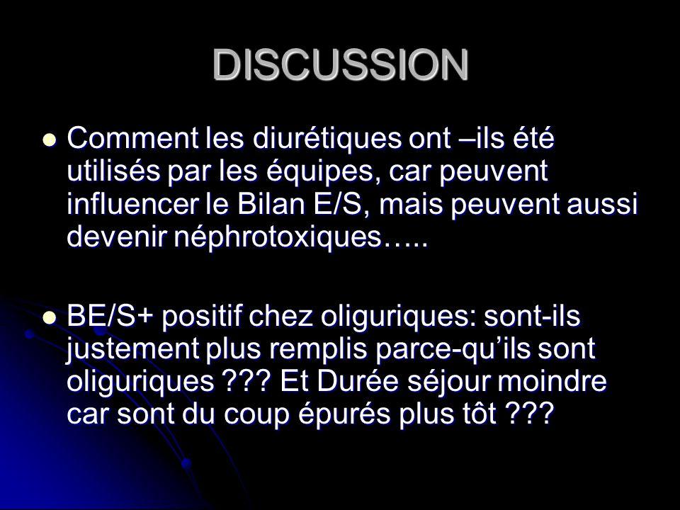DISCUSSION Comment les diurétiques ont –ils été utilisés par les équipes, car peuvent influencer le Bilan E/S, mais peuvent aussi devenir néphrotoxiques…..