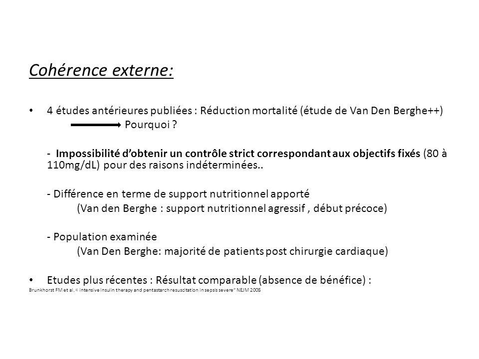 Cohérence externe: 4 études antérieures publiées : Réduction mortalité (étude de Van Den Berghe++) Pourquoi .