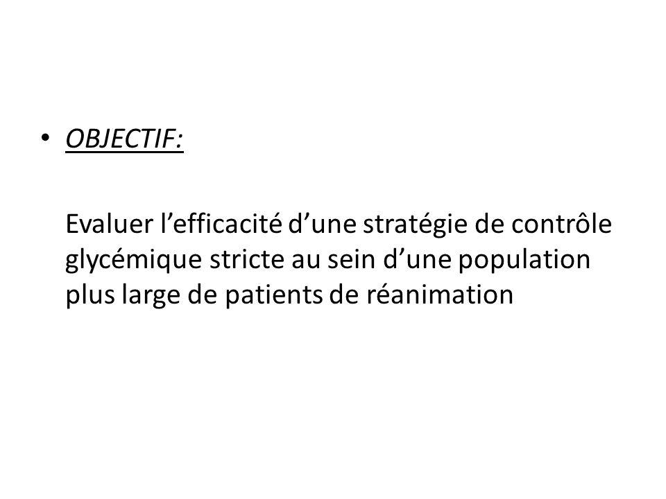 OBJECTIF: Evaluer lefficacité dune stratégie de contrôle glycémique stricte au sein dune population plus large de patients de réanimation