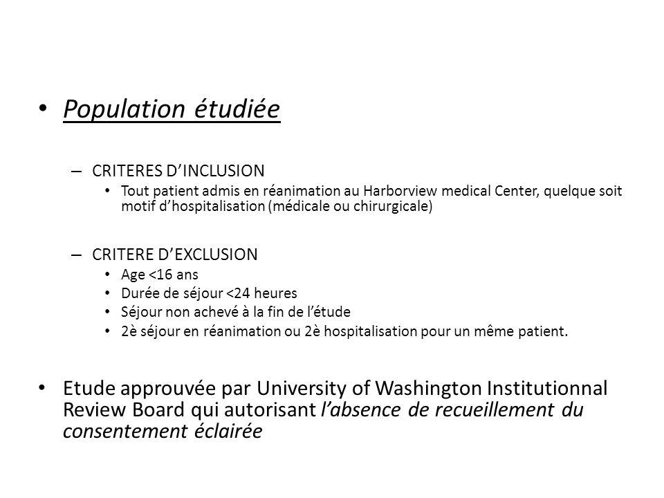 Critère defficacité principal : – taux de mortalité intra hospitalier et en réanimation Critère defficacité secondaire : – survenue de dysfonction dorgane (SOFA) Critère dévaluation de sécurité : – survenue dhypoglycémie modérée (<65mg/dL) et sévère (<40mg/dL)