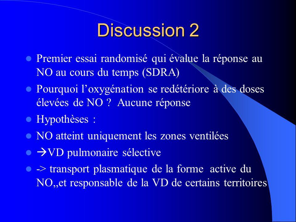 Discussion 2 Premier essai randomisé qui évalue la réponse au NO au cours du temps (SDRA) Pourquoi loxygénation se redétériore à des doses élevées de NO .