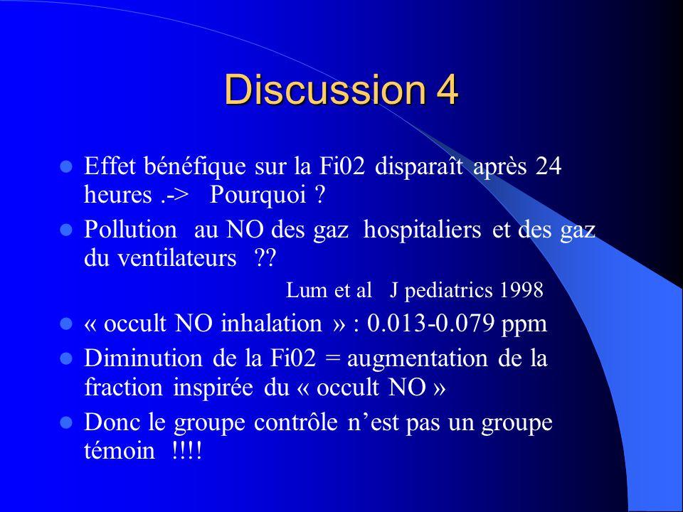 Discussion 4 Effet bénéfique sur la Fi02 disparaît après 24 heures.-> Pourquoi .