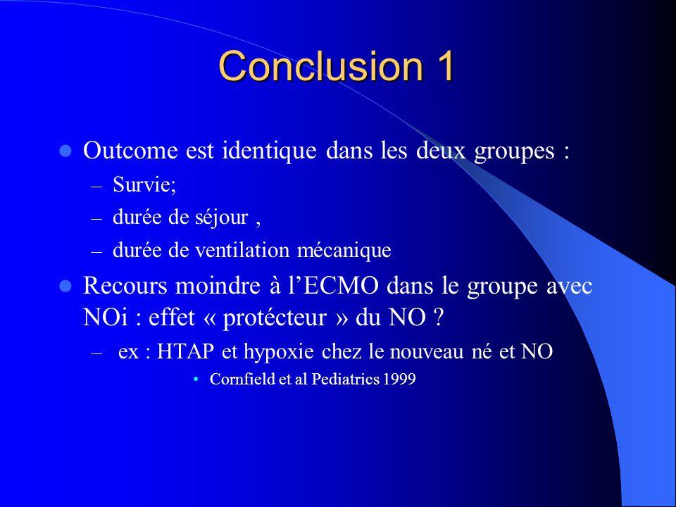 Conclusion 1 Outcome est identique dans les deux groupes : – Survie; – durée de séjour, – durée de ventilation mécanique Recours moindre à lECMO dans le groupe avec NOi : effet « protécteur » du NO .