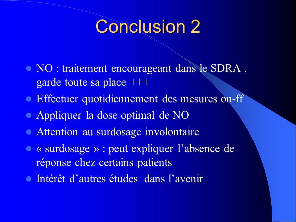 Conclusion 2 NO : traitement encourageant dans le SDRA, garde toute sa place +++ Effectuer quotidiennement des mesures on-ff Appliquer la dose optimal de NO Attention au surdosage involontaire « surdosage » : peut expliquer labsence de réponse chez certains patients Intérêt dautres études dans lavenir