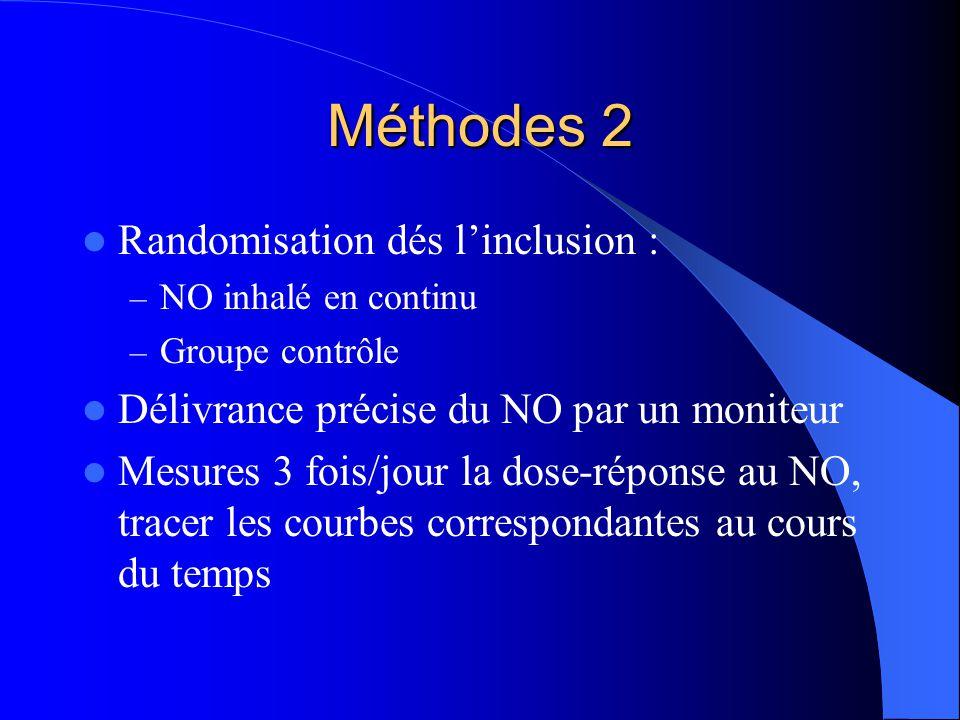 Méthodes 2 Randomisation dés linclusion : – NO inhalé en continu – Groupe contrôle Délivrance précise du NO par un moniteur Mesures 3 fois/jour la dose-réponse au NO, tracer les courbes correspondantes au cours du temps