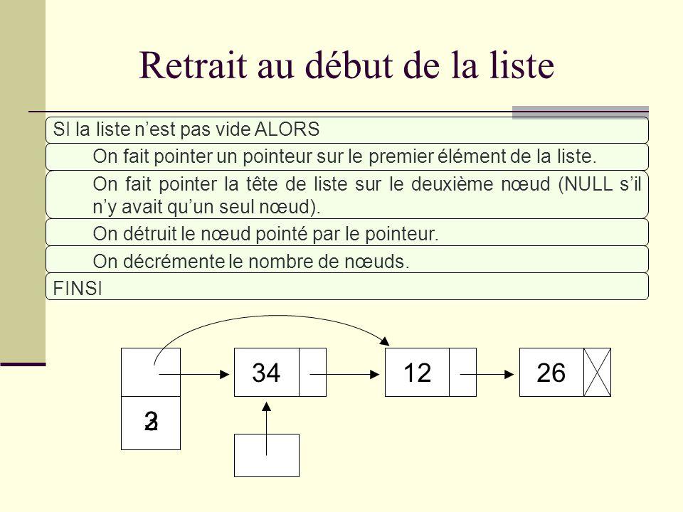 SI i = 0 OU la liste est vide ALORS On ajoute au début de la liste SINON SI i < nombre de nœuds de la liste ALORS On tente de créer un nouveau nœud. S