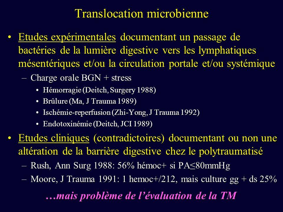 Les voies de la translocation… Hémocultures.