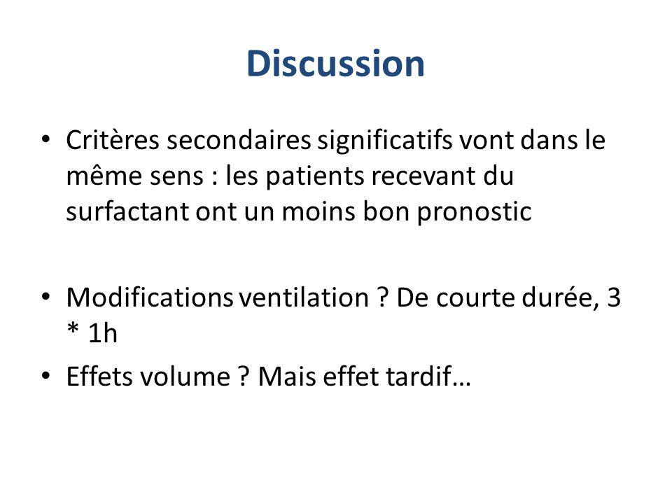 Discussion Critères secondaires significatifs vont dans le même sens : les patients recevant du surfactant ont un moins bon pronostic Modifications ve