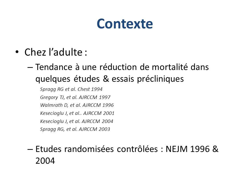 Contexte Chez ladulte : – Tendance à une réduction de mortalité dans quelques études & essais précliniques Spragg RG et al. Chest 1994 Gregory TJ, et