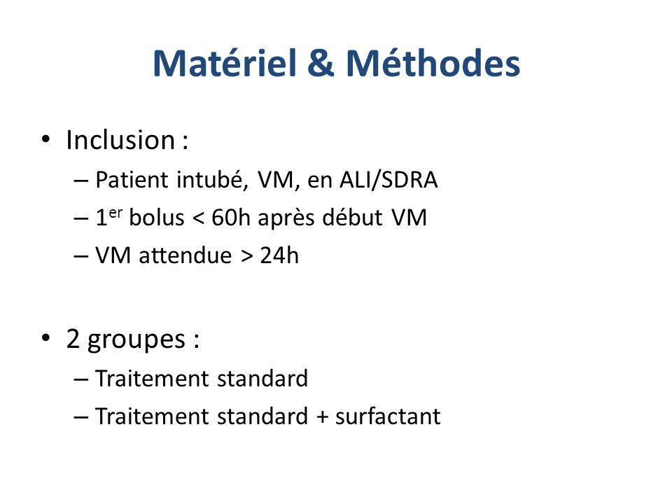 Matériel & Méthodes Inclusion : – Patient intubé, VM, en ALI/SDRA – 1 er bolus < 60h après début VM – VM attendue > 24h 2 groupes : – Traitement stand