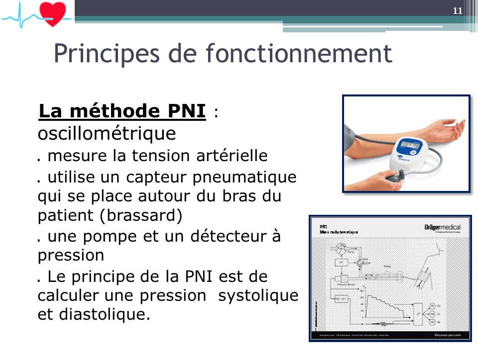 Principes de fonctionnement La méthode PNI : oscillométrique. mesure la tension artérielle. utilise un capteur pneumatique qui se place autour du bras