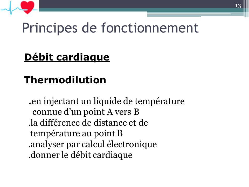 Principes de fonctionnement Débit cardiaque Thermodilution.en injectant un liquide de température connue dun point A vers B.la différence de distance