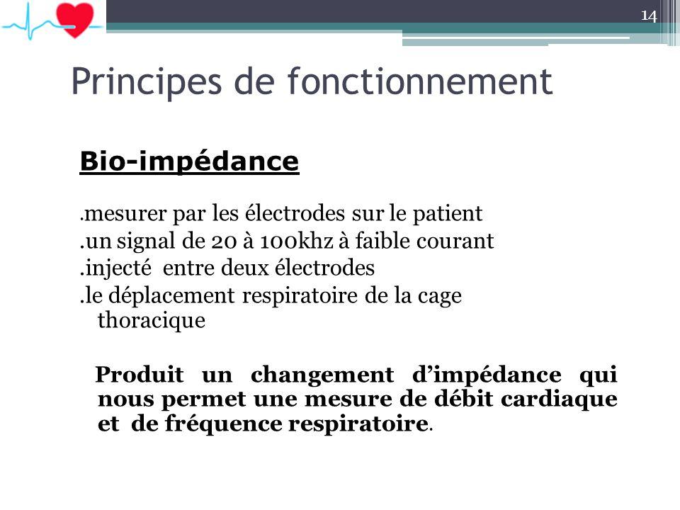 Principes de fonctionnement Bio-impédance. mesurer par les électrodes sur le patient.un signal de 20 à 100khz à faible courant.injecté entre deux élec