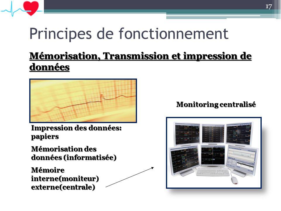 Mémorisation, Transmission et impression de données Impression des données: papiers Mémorisation des données (informatisée) Mémoire interne(moniteur)