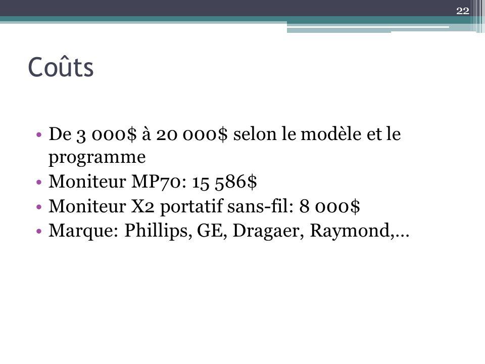 Coûts De 3 000$ à 20 000$ selon le modèle et le programme Moniteur MP70: 15 586$ Moniteur X2 portatif sans-fil: 8 000$ Marque: Phillips, GE, Dragaer,