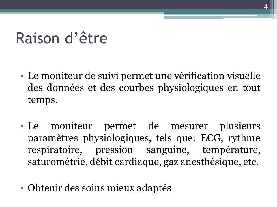 Raison dêtre Le moniteur de suivi permet une vérification visuelle des données et des courbes physiologiques en tout temps. Le moniteur permet de mesu
