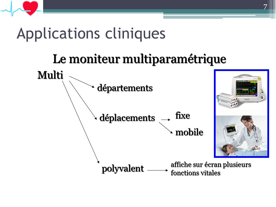 Multi départements déplacements fixemobile polyvalent Le moniteur multiparamétrique affiche sur écran plusieurs fonctions vitales Applications cliniqu